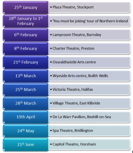 Jimmy Cricket's shows in the first part of 2015